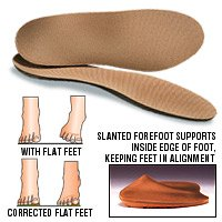 Flat Foot Men's / Women's Insoles, Pair