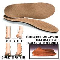 Flat Foot Men's / Women's Insoles, Pair