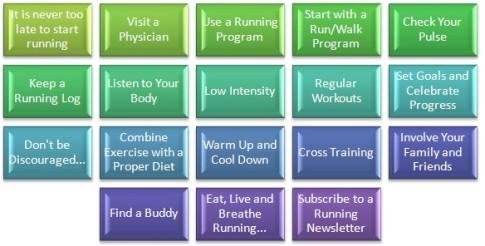 beginner running tips infographic