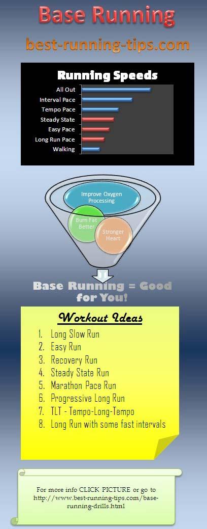easy running infographic