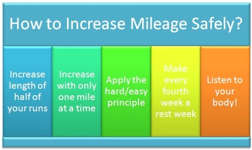 increasing mileage safely rules