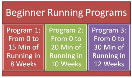 beginner running programs infographic