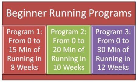 beginner running programs infographic