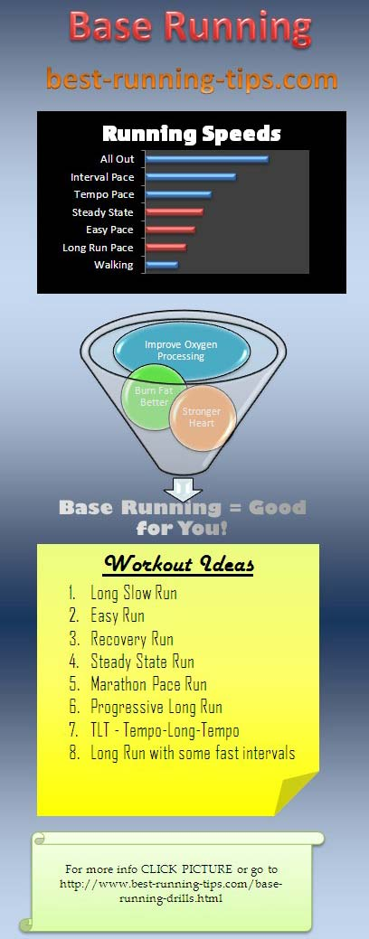 easy running infographic